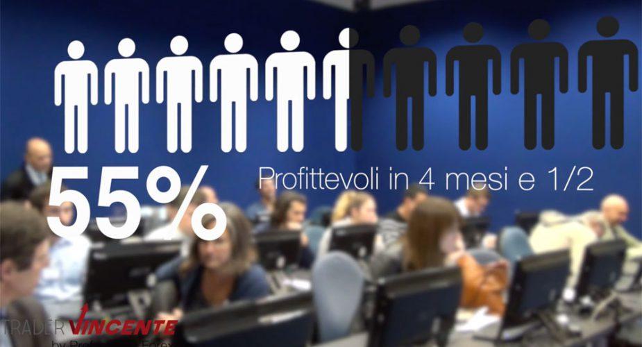 Scopri come diventare un Trader di Successo nel mercato del Forex